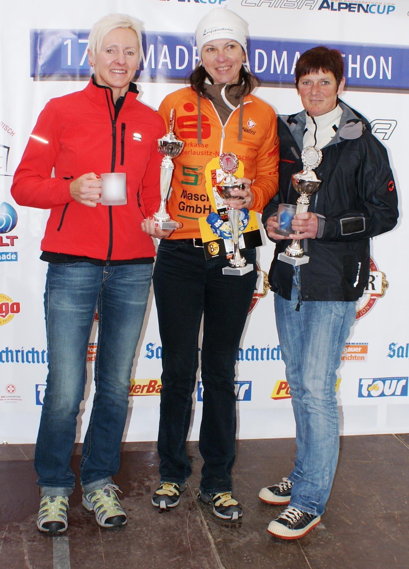 17. Amade Radmarathon